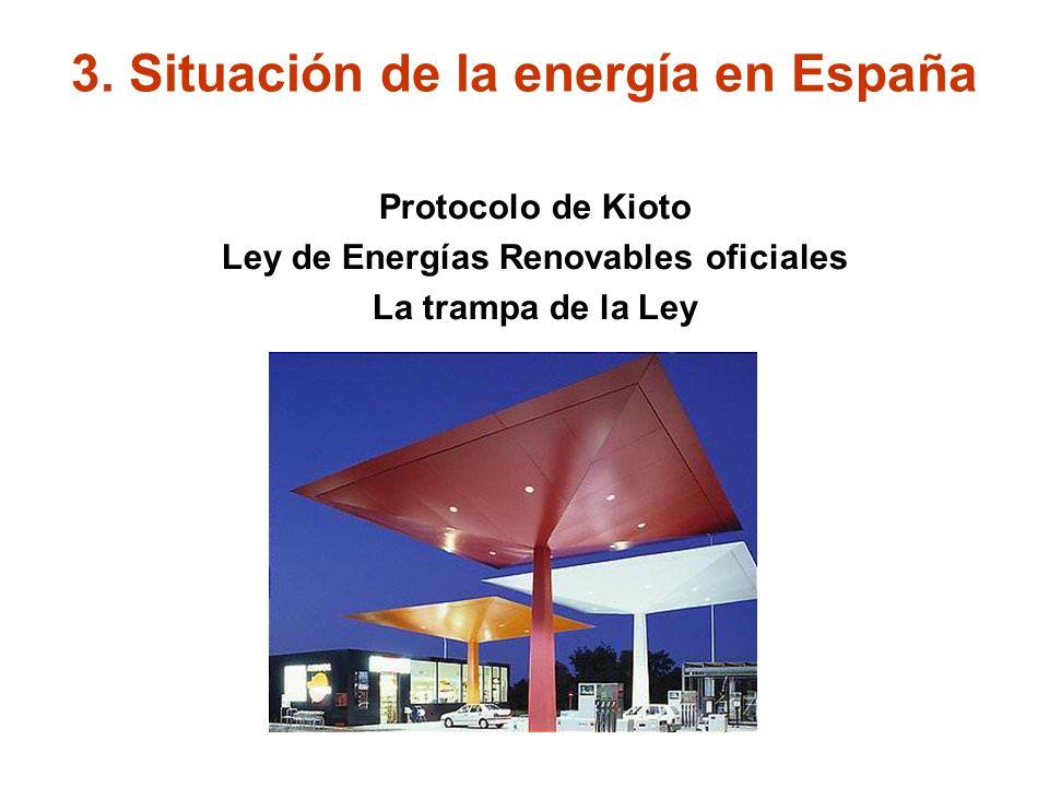 3. Situación de la energía en España Protocolo de Kioto Ley de Energías Renovables oficiales La trampa de la Ley