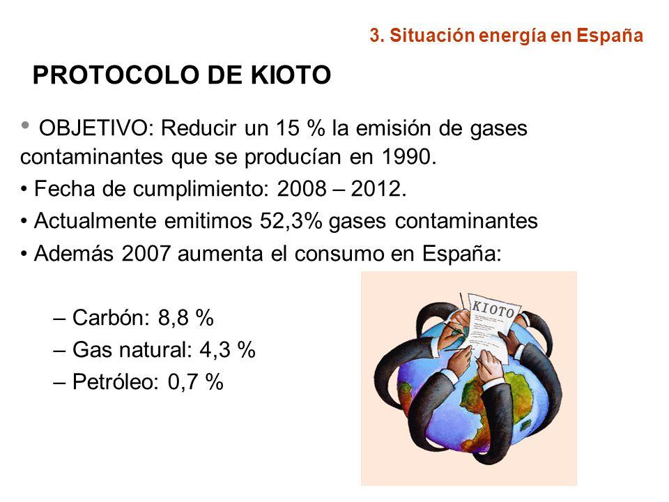 PROTOCOLO DE KIOTO OBJETIVO: Reducir un 15 % la emisión de gases contaminantes que se producían en 1990. Fecha de cumplimiento: 2008 – 2012. Actualmen