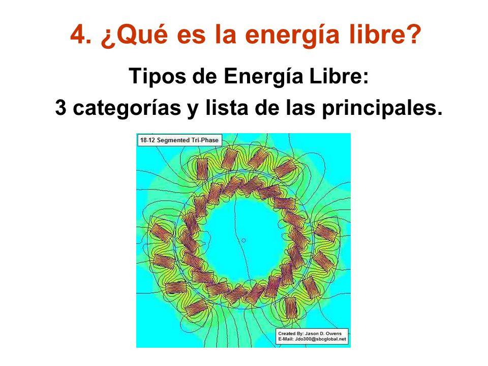 4. ¿Qué es la energía libre? Tipos de Energía Libre: 3 categorías y lista de las principales.