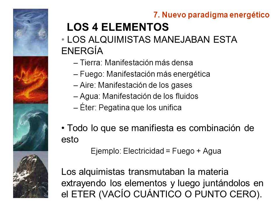 LOS 4 ELEMENTOS LOS ALQUIMISTAS MANEJABAN ESTA ENERGÍA – Tierra: Manifestación más densa – Fuego: Manifestación más energética – Aire: Manifestación d