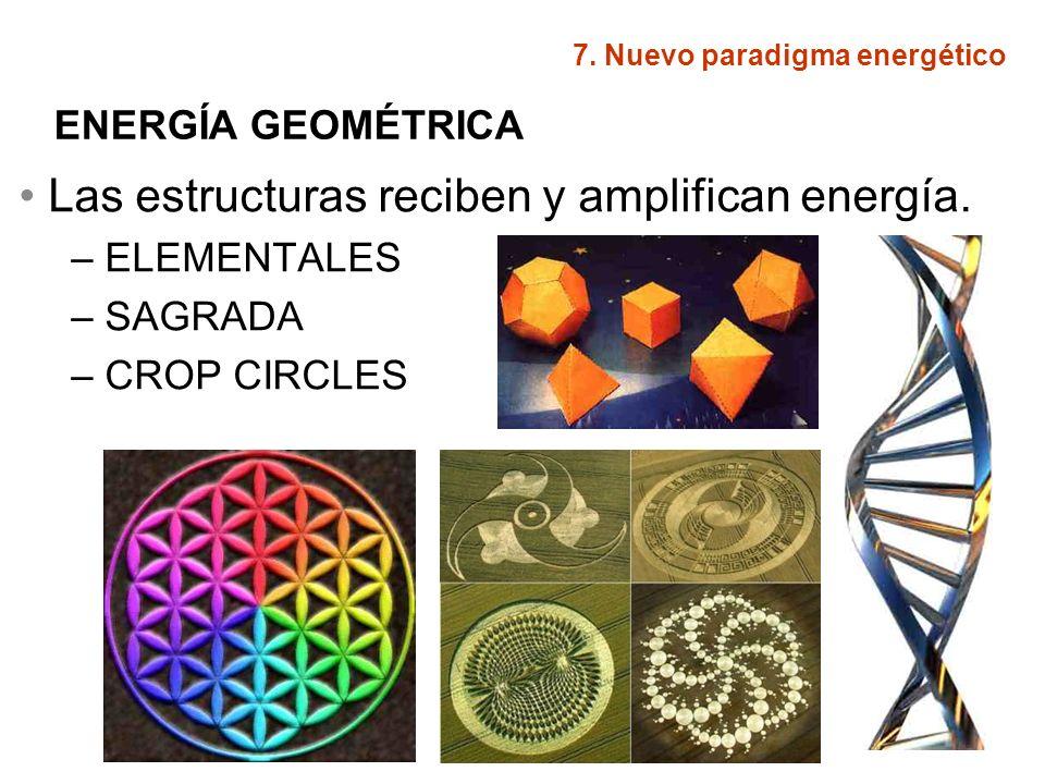 ENERGÍA GEOMÉTRICA Las estructuras reciben y amplifican energía. – ELEMENTALES – SAGRADA – CROP CIRCLES 7. Nuevo paradigma energético