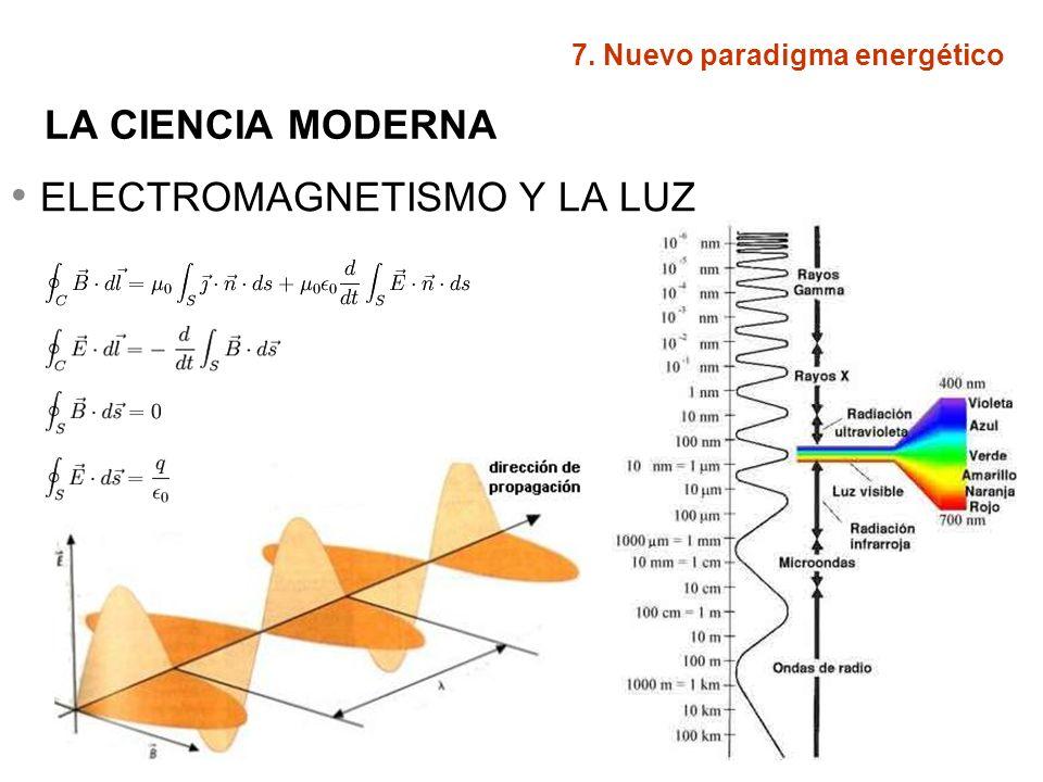 LA CIENCIA MODERNA ELECTROMAGNETISMO Y LA LUZ 7. Nuevo paradigma energético