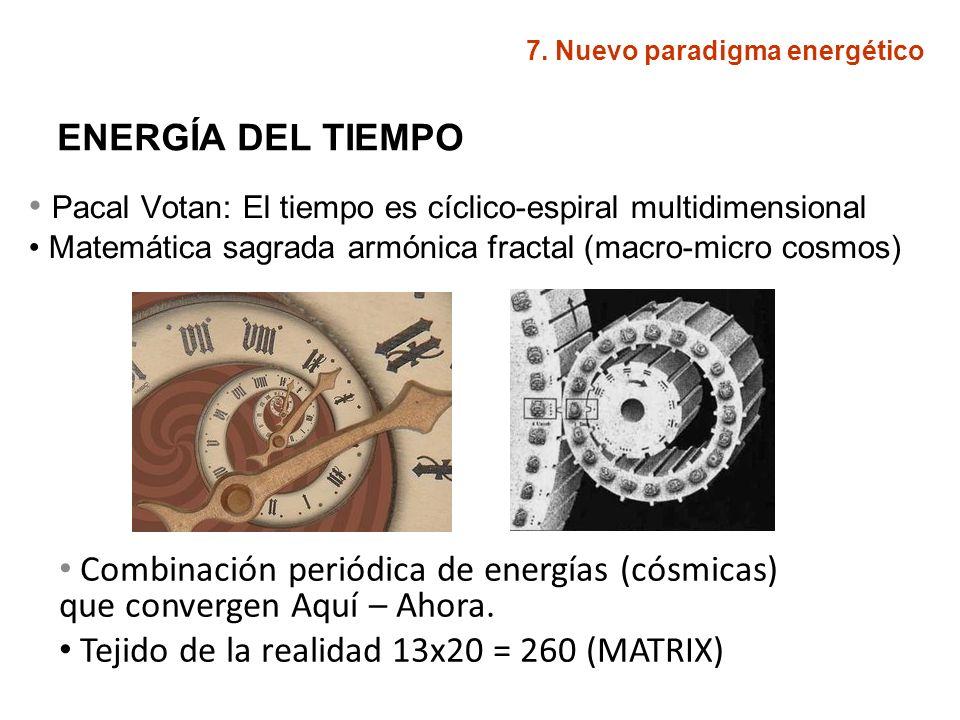 ENERGÍA DEL TIEMPO Pacal Votan: El tiempo es cíclico-espiral multidimensional Matemática sagrada armónica fractal (macro-micro cosmos) Combinación per