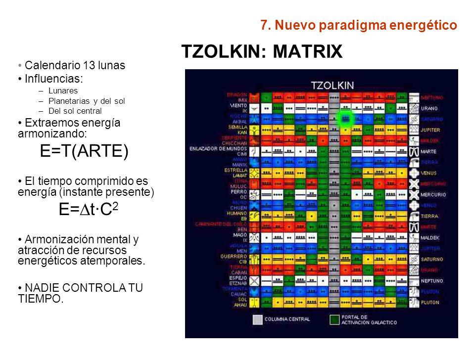TZOLKIN: MATRIX Calendario 13 lunas Influencias: – Lunares – Planetarias y del sol – Del sol central Extraemos energía armonizando: E=T(ARTE) El tiemp