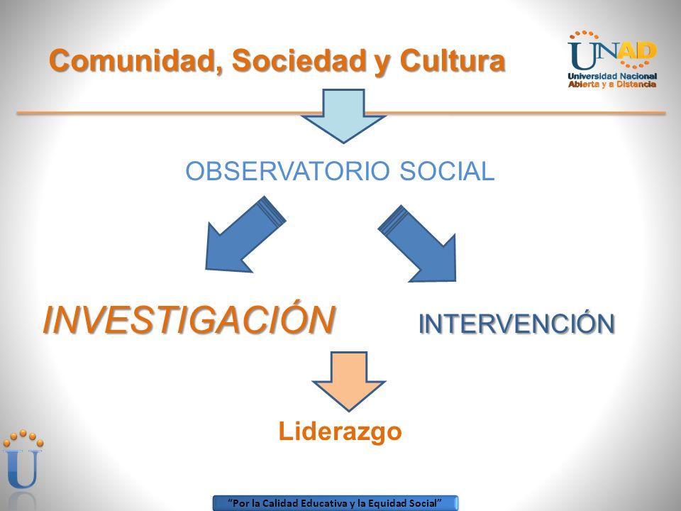 Por la Calidad Educativa y la Equidad Social OBSERVATORIO SOCIAL INVESTIGACIÓN INTERVENCIÓN Liderazgo Comunidad, Sociedad y Cultura