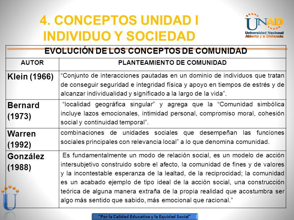 Por la Calidad Educativa y la Equidad Social 4. CONCEPTOS UNIDAD I INDIVIDUO Y SOCIEDAD EVOLUCIÓN DE LOS CONCEPTOS DE COMUNIDAD AUTORPLANTEAMIENTO DE