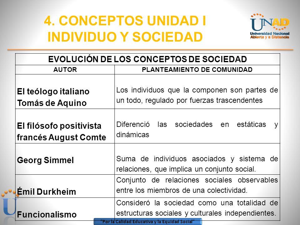 Por la Calidad Educativa y la Equidad Social 4. CONCEPTOS UNIDAD I INDIVIDUO Y SOCIEDAD EVOLUCIÓN DE LOS CONCEPTOS DE SOCIEDAD AUTORPLANTEAMIENTO DE C