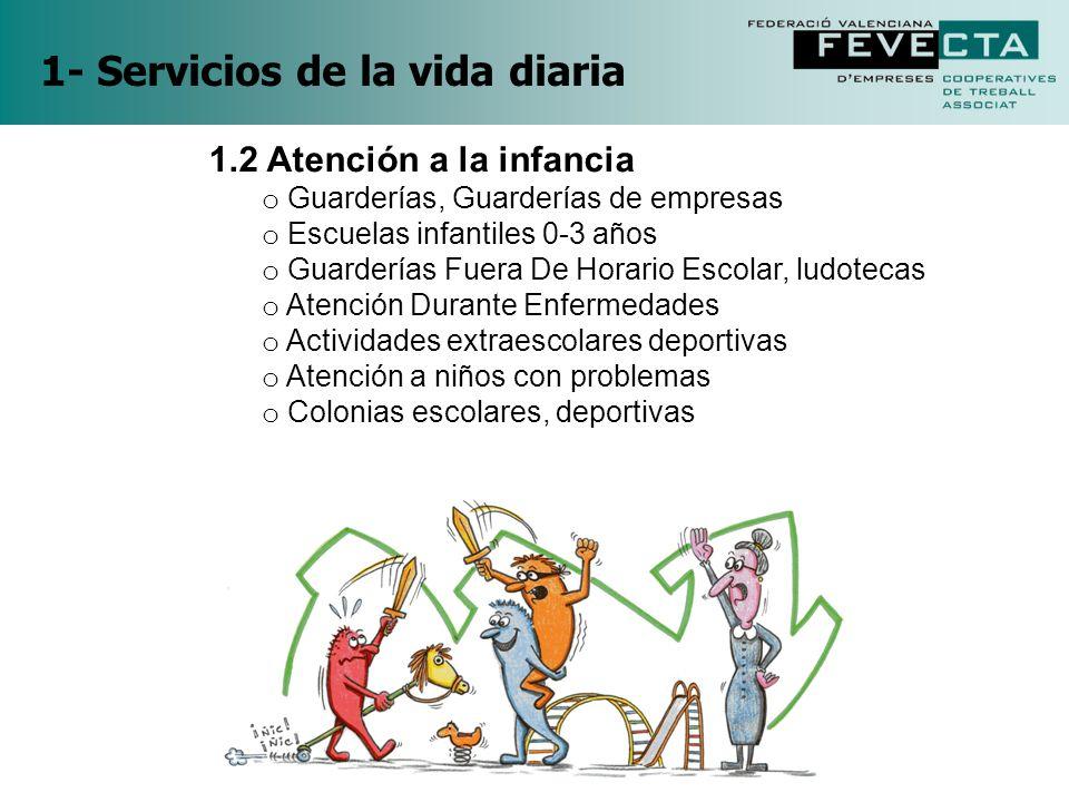 1- Servicios de la vida diaria 1.2 Atención a la infancia o Guarderías, Guarderías de empresas o Escuelas infantiles 0-3 años o Guarderías Fuera De Ho