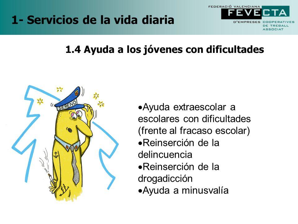 1- Servicios de la vida diaria Ayuda extraescolar a escolares con dificultades (frente al fracaso escolar) Reinserción de la delincuencia Reinserción