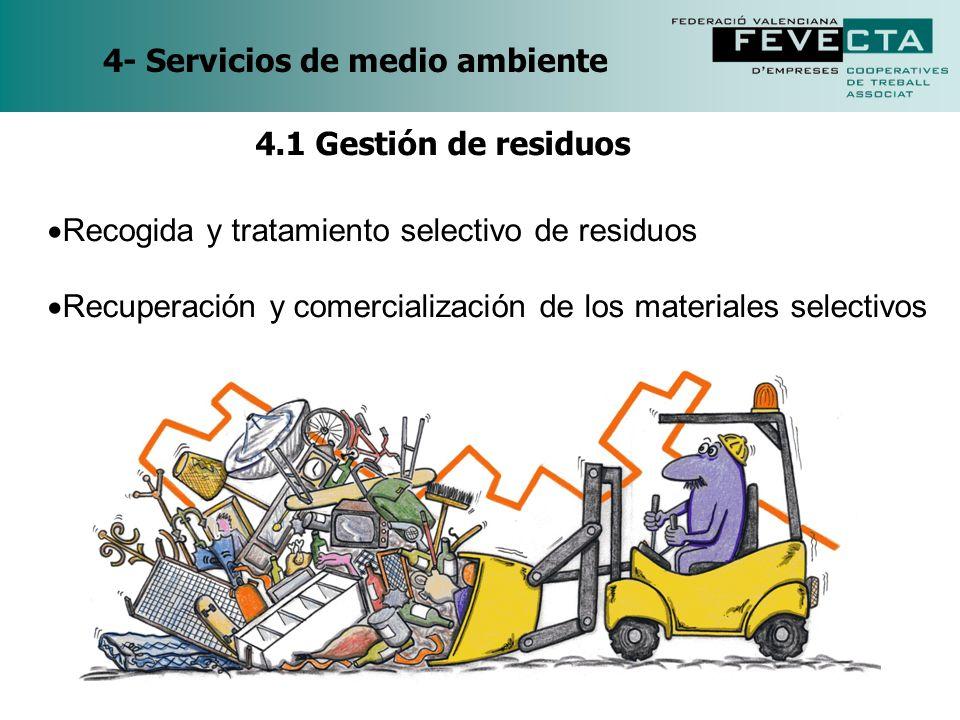 4- Servicios de medio ambiente Recogida y tratamiento selectivo de residuos Recuperación y comercialización de los materiales selectivos 4.1 Gestión d