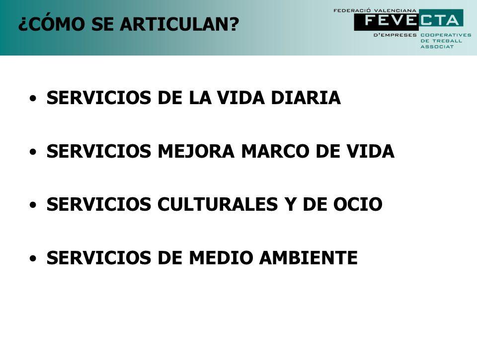 ¿CÓMO SE ARTICULAN? SERVICIOS DE LA VIDA DIARIA SERVICIOS MEJORA MARCO DE VIDA SERVICIOS CULTURALES Y DE OCIO SERVICIOS DE MEDIO AMBIENTE