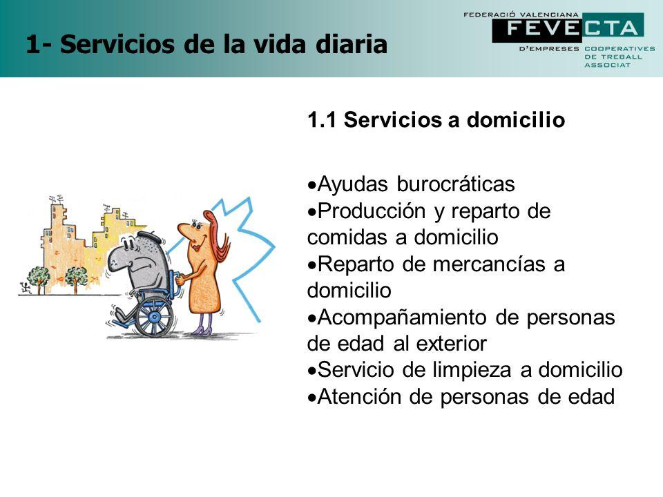 1- Servicios de la vida diaria 1.1 Servicios a domicilio Ayudas burocráticas Producción y reparto de comidas a domicilio Reparto de mercancías a domic