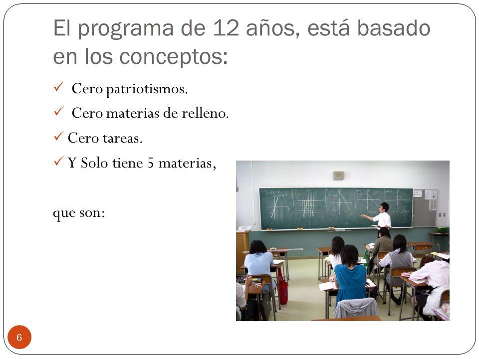 1.Aritmética de Negocios. Las operaciones básicas y uso de calculadoras de negocio.