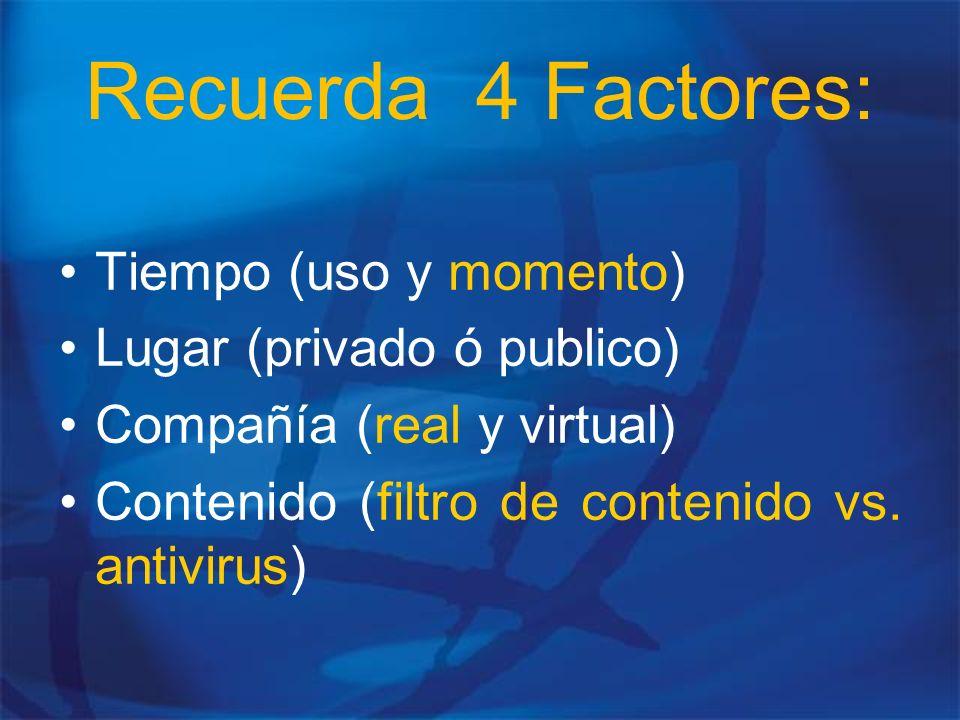 Recuerda 4 Factores: Tiempo (uso y momento) Lugar (privado ó publico) Compañía (real y virtual) Contenido (filtro de contenido vs. antivirus)