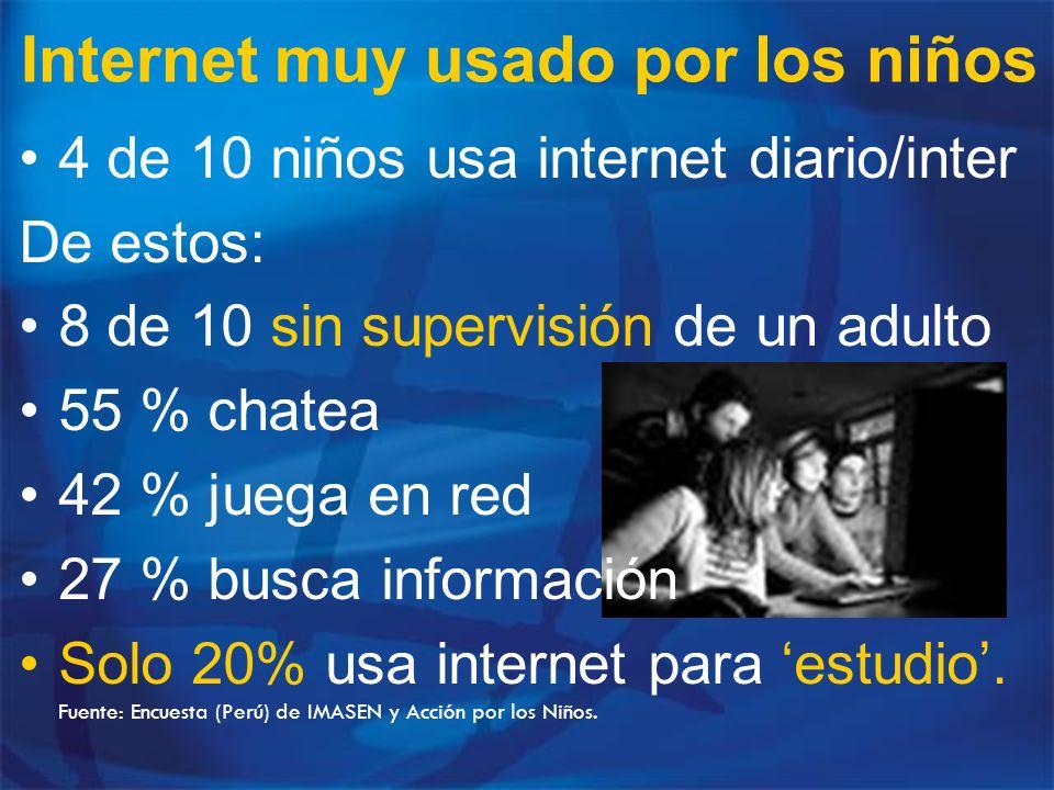 Internet muy usado por los niños 4 de 10 niños usa internet diario/inter De estos: 8 de 10 sin supervisión de un adulto 55 % chatea 42 % juega en red