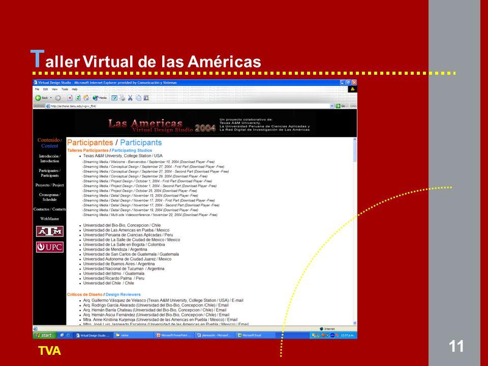 11 T aller Virtual de las Américas TVA