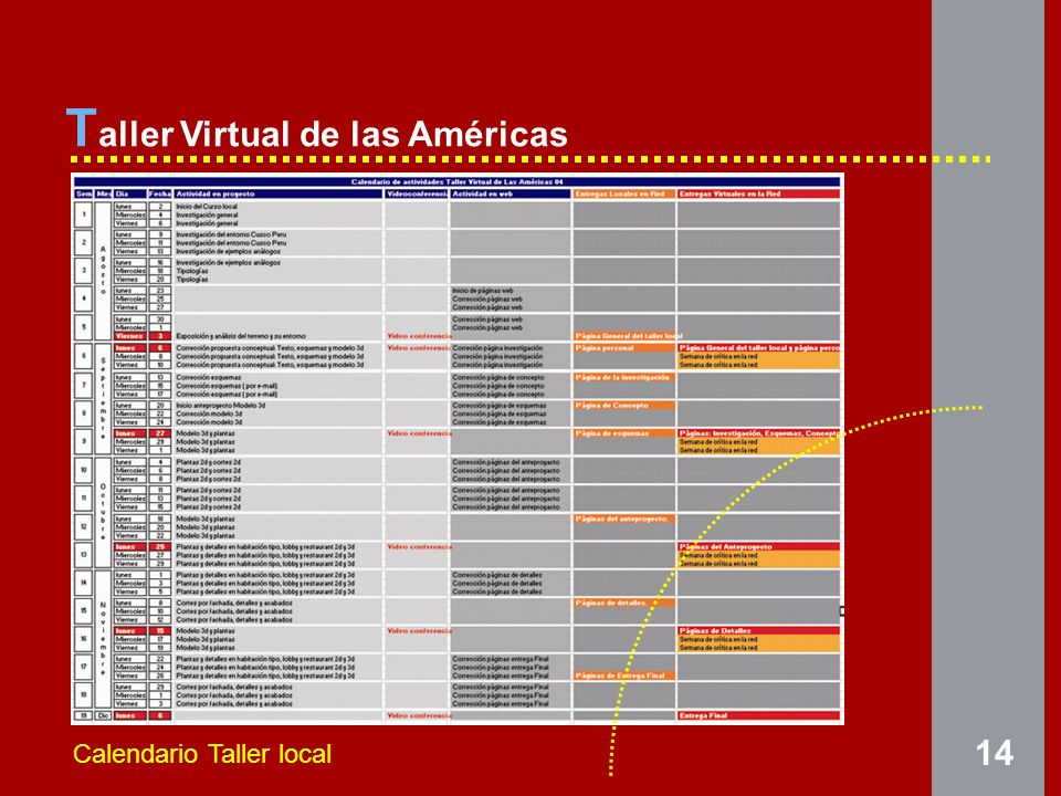 14 T aller Virtual de las Américas Calendario Taller local