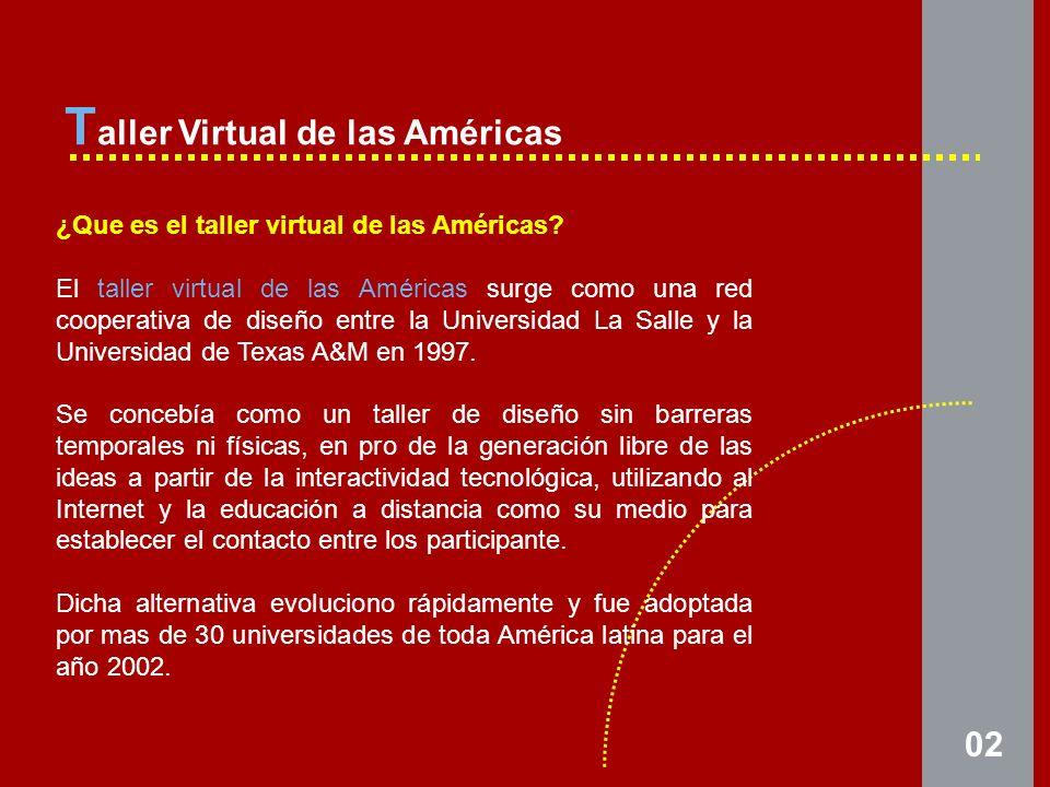 02 T aller Virtual de las Américas ¿Que es el taller virtual de las Américas.