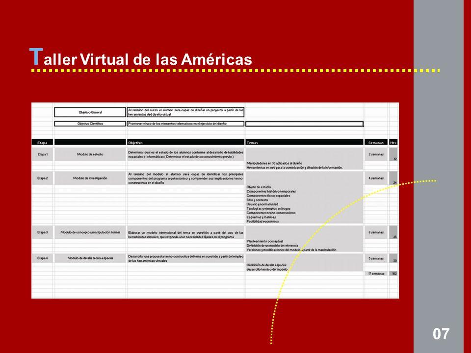 07 T aller Virtual de las Américas