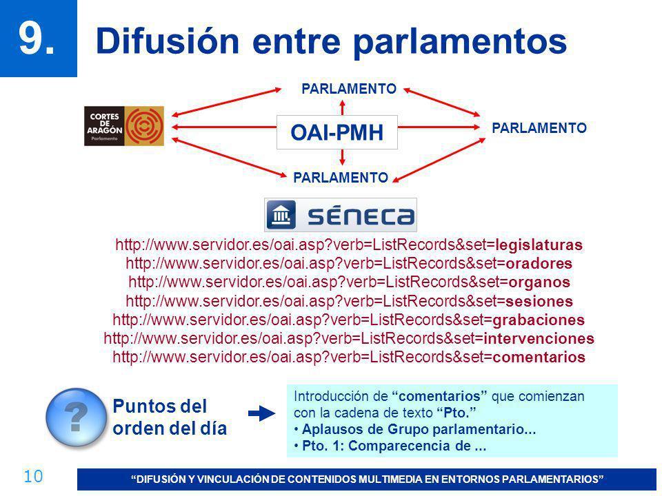 10 DIFUSIÓN Y VINCULACIÓN DE CONTENIDOS MULTIMEDIA EN ENTORNOS PARLAMENTARIOS 9. Difusión entre parlamentos http://www.servidor.es/oai.asp?verb=ListRe