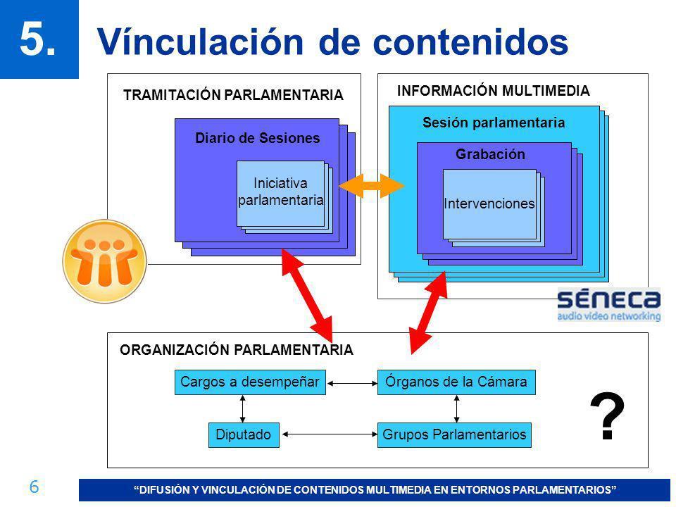 7 DIFUSIÓN Y VINCULACIÓN DE CONTENIDOS MULTIMEDIA EN ENTORNOS PARLAMENTARIOS 6.