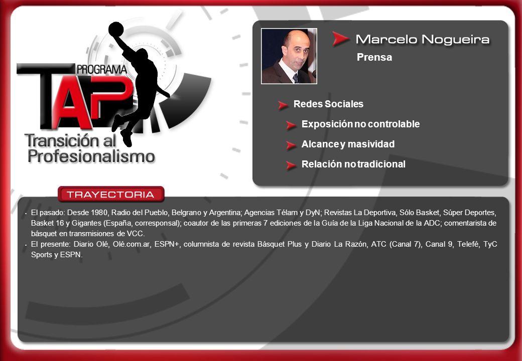 El pasado: Desde 1980, Radio del Pueblo, Belgrano y Argentina; Agencias Télam y DyN; Revistas La Deportiva, Sólo Basket, Súper Deportes, Basket 16 y G