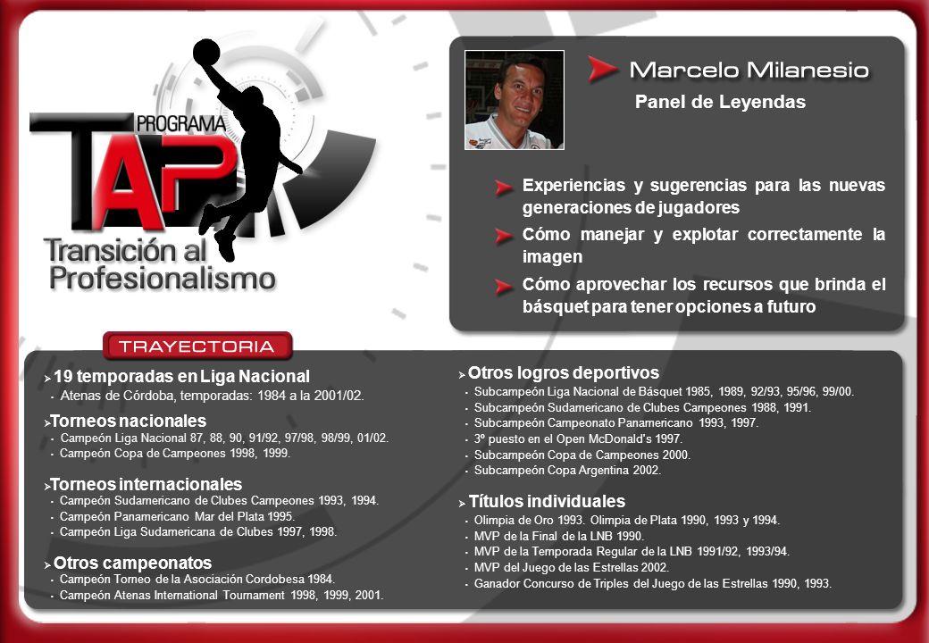 Experiencias y sugerencias para las nuevas generaciones de jugadores Campeón Liga Nacional 87, 88, 90, 91/92, 97/98, 98/99, 01/02. Campeón Copa de Cam
