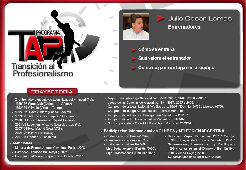 2º entrenador ayudante de León Najnudel en Sport Club. 1989/ 92 Sport Club (Cañada de Gómez). 1992/ 95 Olimpia (Venado Tuerto). 1995/ 97 Boca Juniors