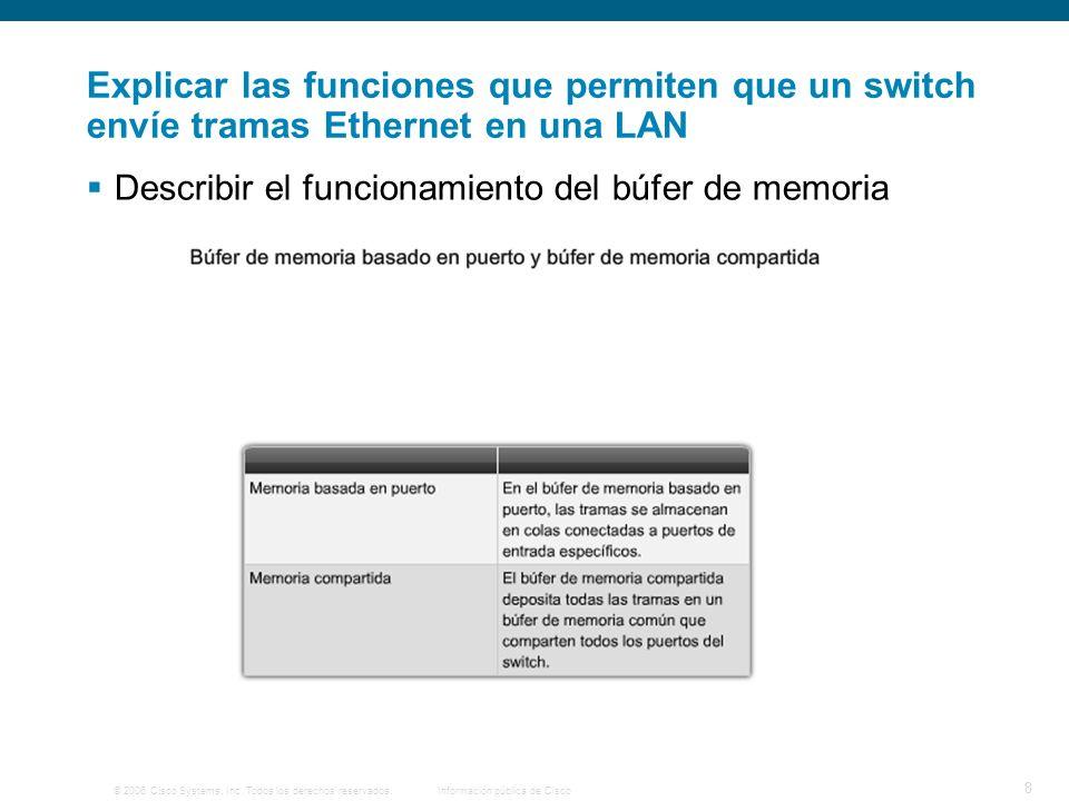 © 2006 Cisco Systems, Inc. Todos los derechos reservados.Información pública de Cisco 29