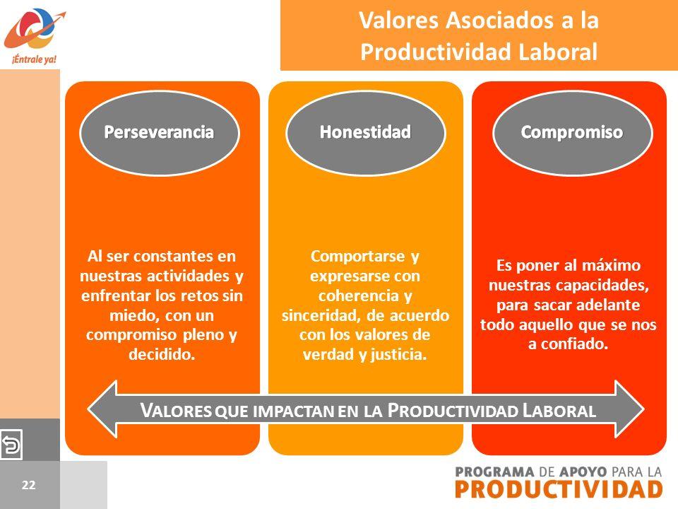 22 Valores Asociados a la Productividad Laboral V ALORES QUE IMPACTAN EN LA P RODUCTIVIDAD L ABORAL