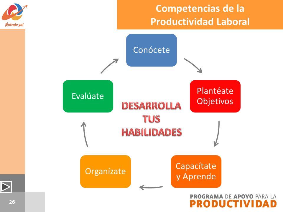 Conócete Plantéate Objetivos Capacítate y Aprende OrganízateEvalúate 26 Competencias de la Productividad Laboral