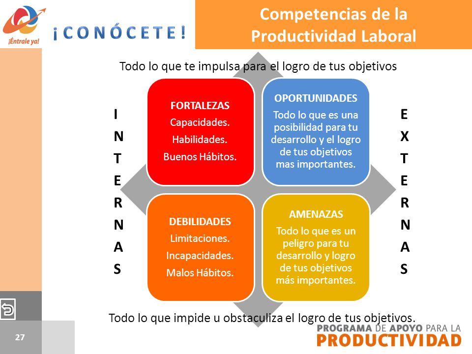 27 FORTALEZAS Capacidades. Habilidades. Buenos Hábitos. OPORTUNIDADES Todo lo que es una posibilidad para tu desarrollo y el logro de tus objetivos ma