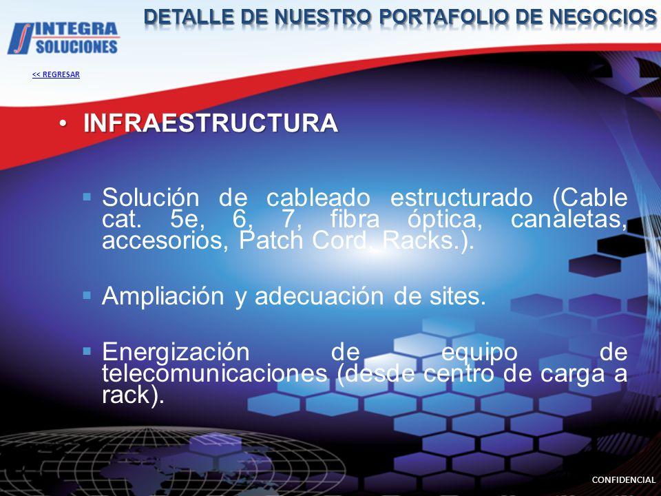 INFRAESTRUCTURA Solución de cableado estructurado (Cable cat. 5e, 6, 7, fibra óptica, canaletas, accesorios, Patch Cord, Racks.). Ampliación y adecuac