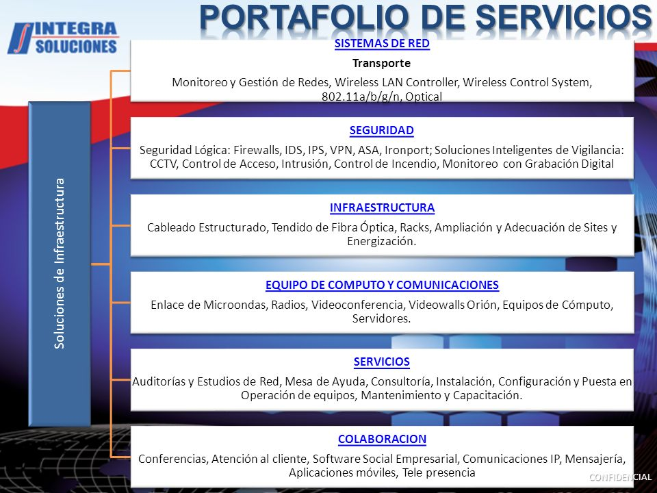 Soluciones de Infraestructura SISTEMAS DE RED Transporte Monitoreo y Gestión de Redes, Wireless LAN Controller, Wireless Control System, 802.11a/b/g/n