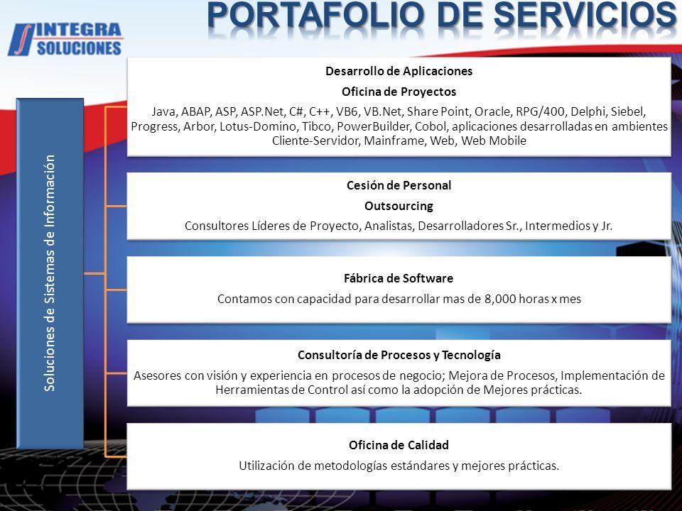 Soluciones de Sistemas de Información Desarrollo de Aplicaciones Oficina de Proyectos Java, ABAP, ASP, ASP.Net, C#, C++, VB6, VB.Net, Share Point, Oracle, RPG/400, Delphi, Siebel, Progress, Arbor, Lotus-Domino, Tibco, PowerBuilder, Cobol, aplicaciones desarrolladas en ambientes Cliente-Servidor, Mainframe, Web, Web Mobile Cesión de Personal Outsourcing Consultores Líderes de Proyecto, Analistas, Desarrolladores Sr., Intermedios y Jr.