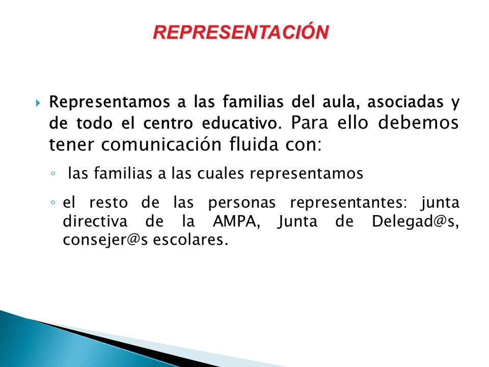 Representamos a las familias del aula, asociadas y de todo el centro educativo.