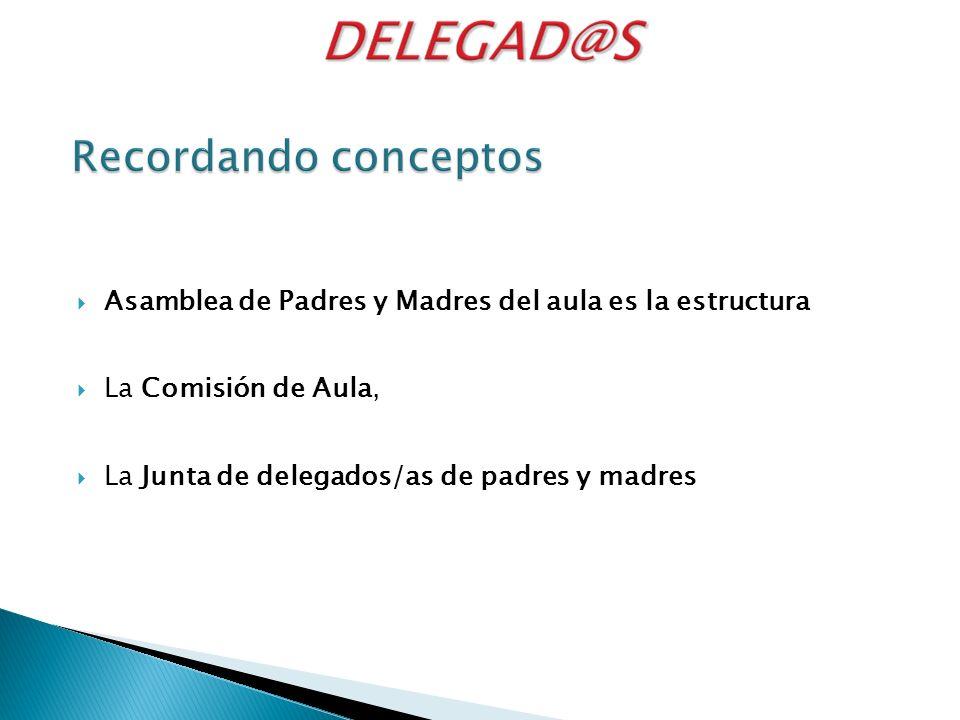 Asamblea de Padres y Madres del aula es la estructura La Comisión de Aula, La Junta de delegados/as de padres y madres