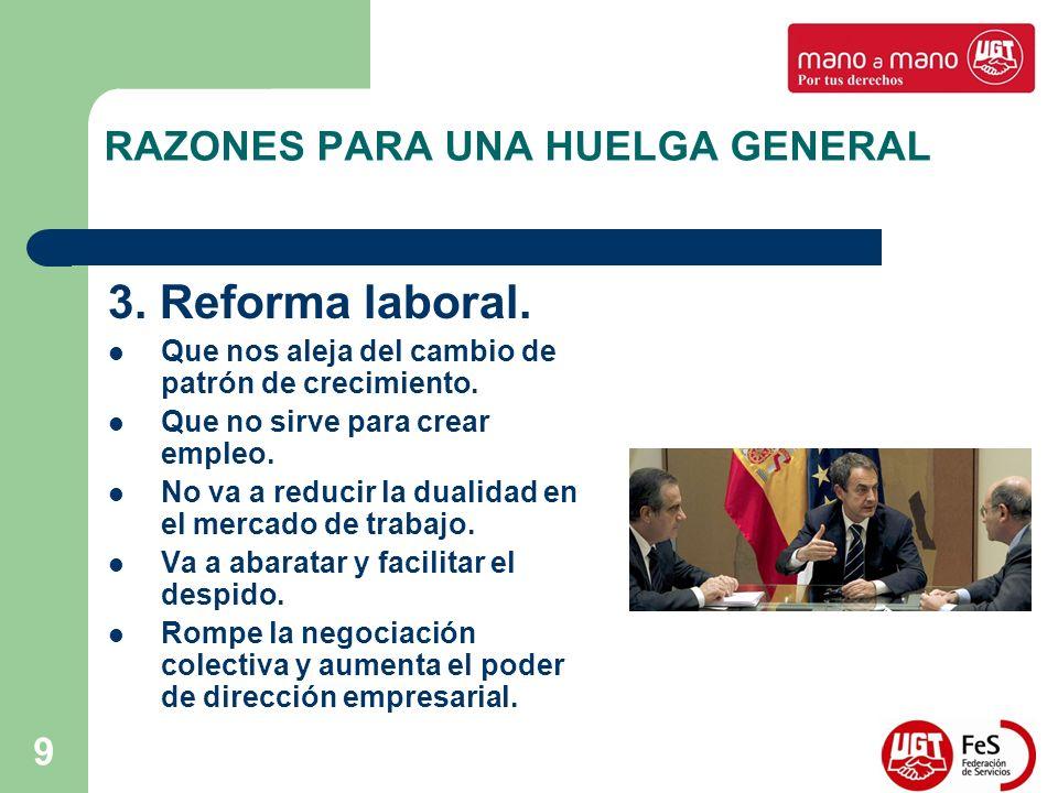 9 RAZONES PARA UNA HUELGA GENERAL 3. Reforma laboral.