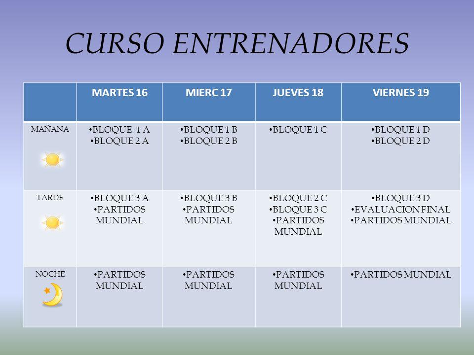 DISERTANTES CESAR ARGILES EX DT SEL.ESPAÑOLA MAURICIO TORRES EX DT SEL.