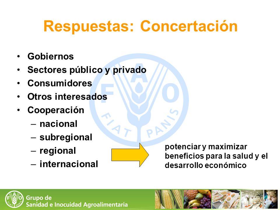 Respuestas: Concertación Gobiernos Sectores público y privado Consumidores Otros interesados Cooperación –nacional –subregional –regional –internacion