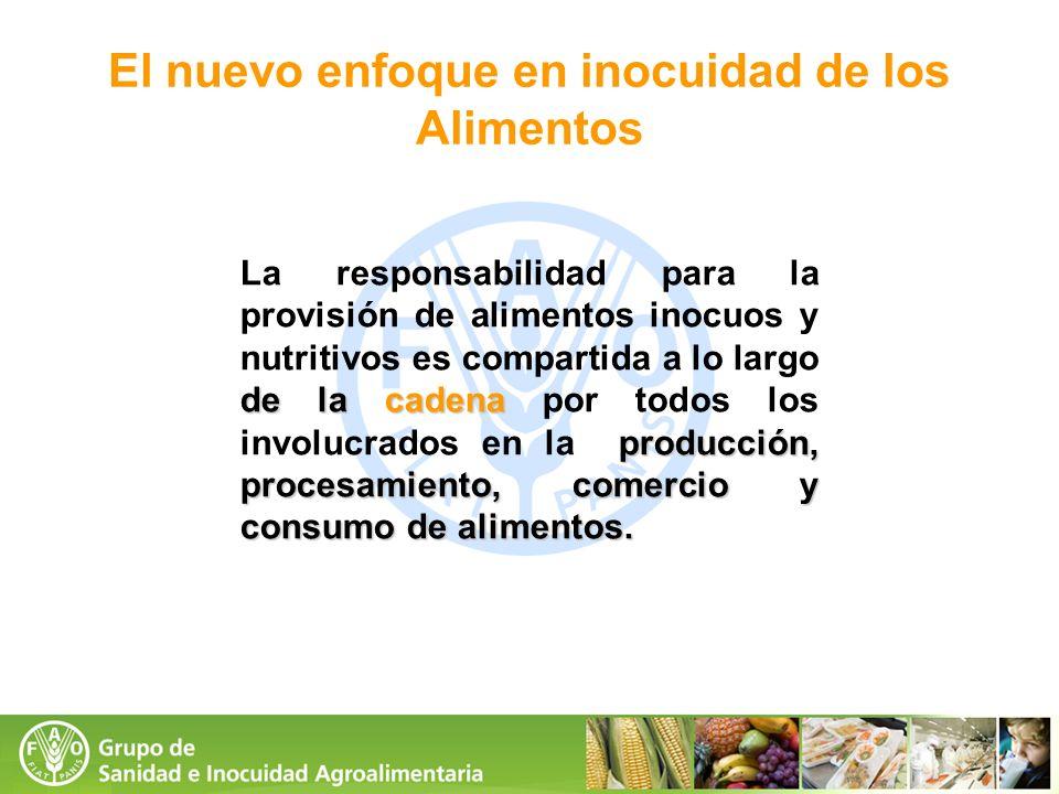 de la cadena producción, procesamiento, comercio y consumo de alimentos. La responsabilidad para la provisión de alimentos inocuos y nutritivos es com