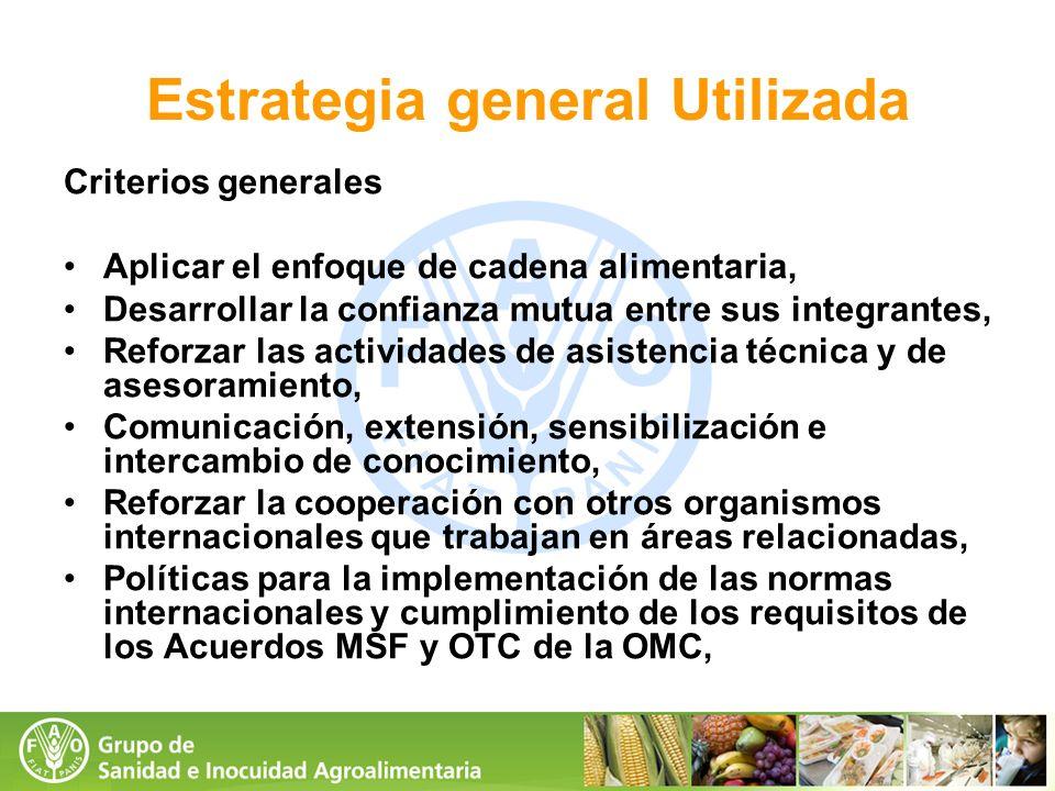 Criterios generales Aplicar el enfoque de cadena alimentaria, Desarrollar la confianza mutua entre sus integrantes, Reforzar las actividades de asiste