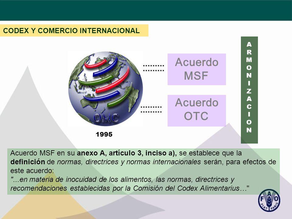 1995 CODEX Y COMERCIO INTERNACIONAL Acuerdo MSF Acuerdo OTC ARMONIZACIONARMONIZACION Acuerdo MSF en su anexo A, artículo 3, inciso a), se establece qu