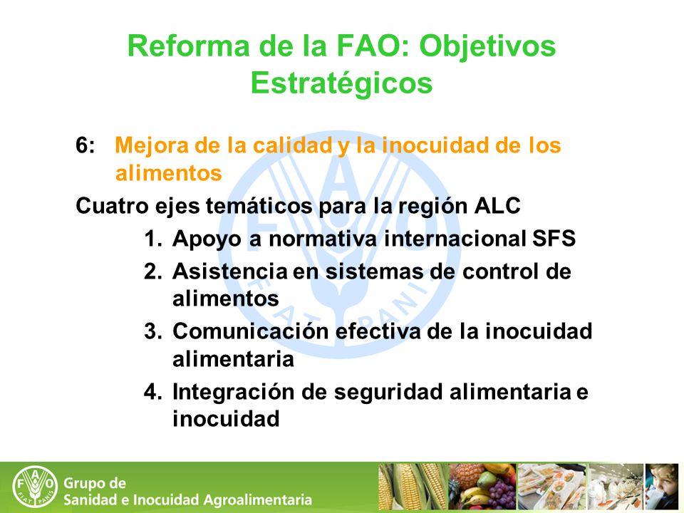 Reforma de la FAO: Objetivos Estratégicos 6: Mejora de la calidad y la inocuidad de los alimentos Cuatro ejes temáticos para la región ALC 1.Apoyo a n
