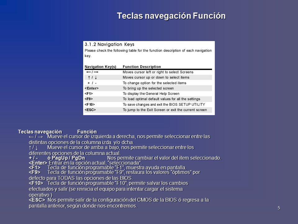 5 Teclas navegación Función Teclas navegaciónFunción / Mueve el cursor de izquierda a derecha, nos permite seleccionar entre las distintas opciones de