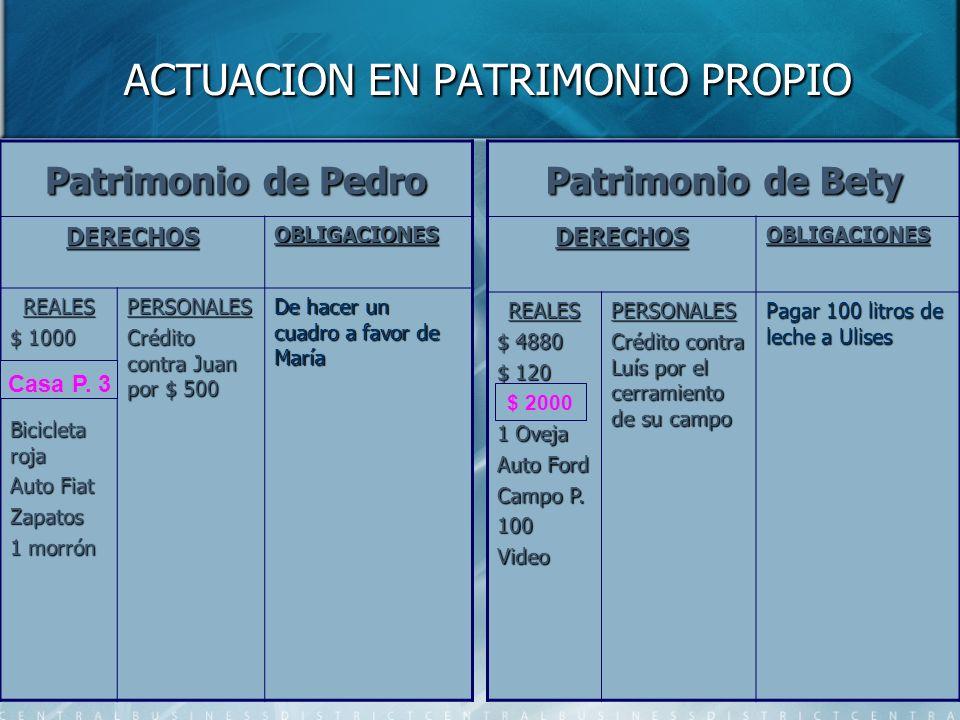 ACTUACION EN PATRIMONIO PROPIO Patrimonio de Pedro DERECHOSOBLIGACIONES REALES $ 1000 Bicicleta roja Auto Fiat Zapatos 1 morrón PERSONALES Crédito con