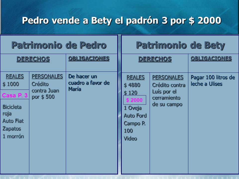 Pedro vende a Bety el padrón 3 por $ 2000 Patrimonio de Pedro DERECHOSOBLIGACIONES REALES $ 1000 Bicicleta roja Auto Fiat Zapatos 1 morrón PERSONALES