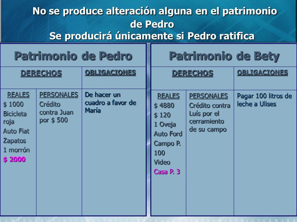 No se produce alteración alguna en el patrimonio de Pedro Se producirá únicamente si Pedro ratifica No se produce alteración alguna en el patrimonio d