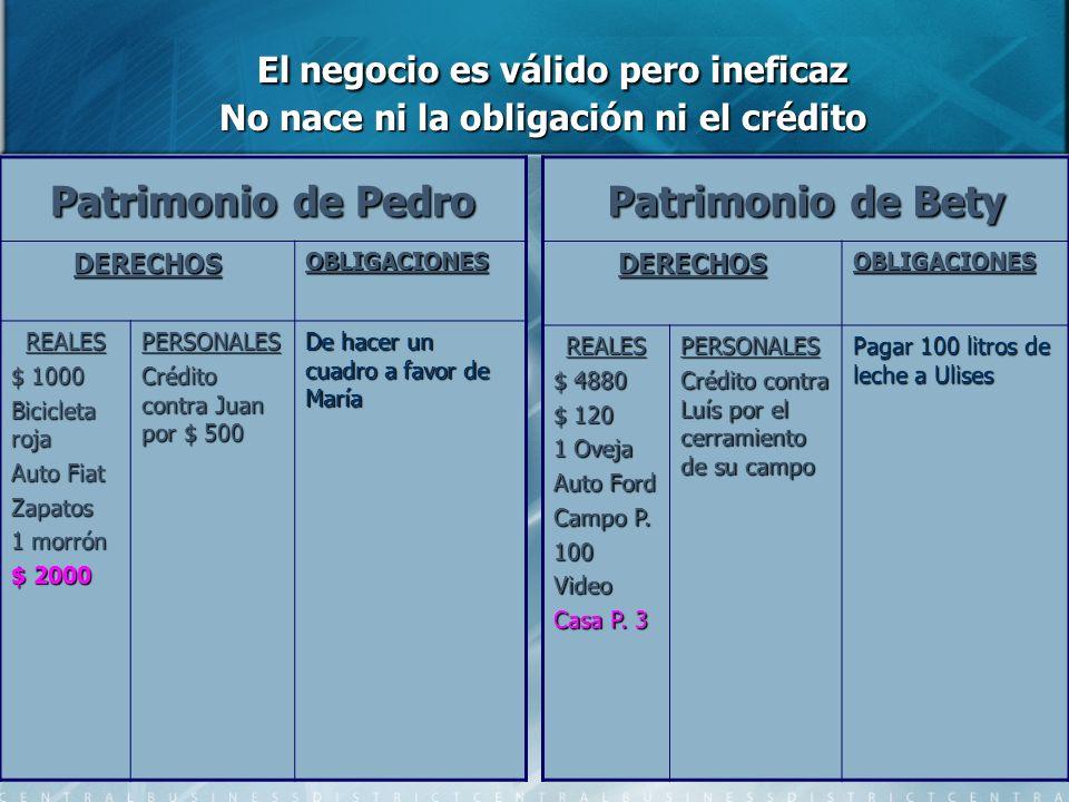El negocio es válido pero ineficaz No nace ni la obligación ni el crédito El negocio es válido pero ineficaz No nace ni la obligación ni el crédito Pa