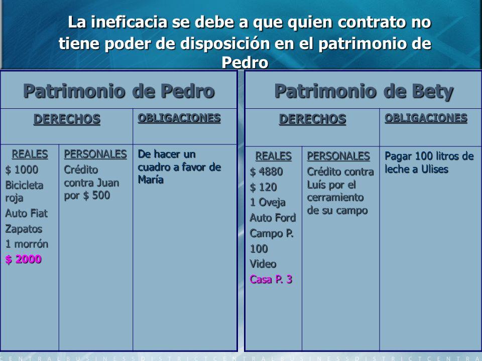 La ineficacia se debe a que quien contrato no tiene poder de disposición en el patrimonio de Pedro La ineficacia se debe a que quien contrato no tiene